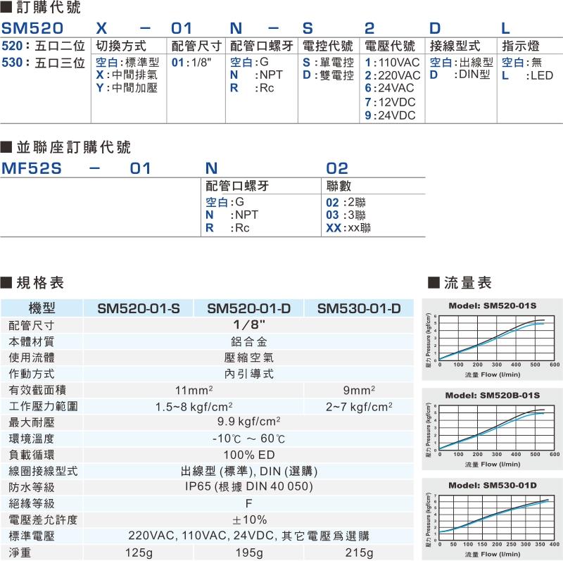 proimages/product_tw/2/SM520-1.jpg