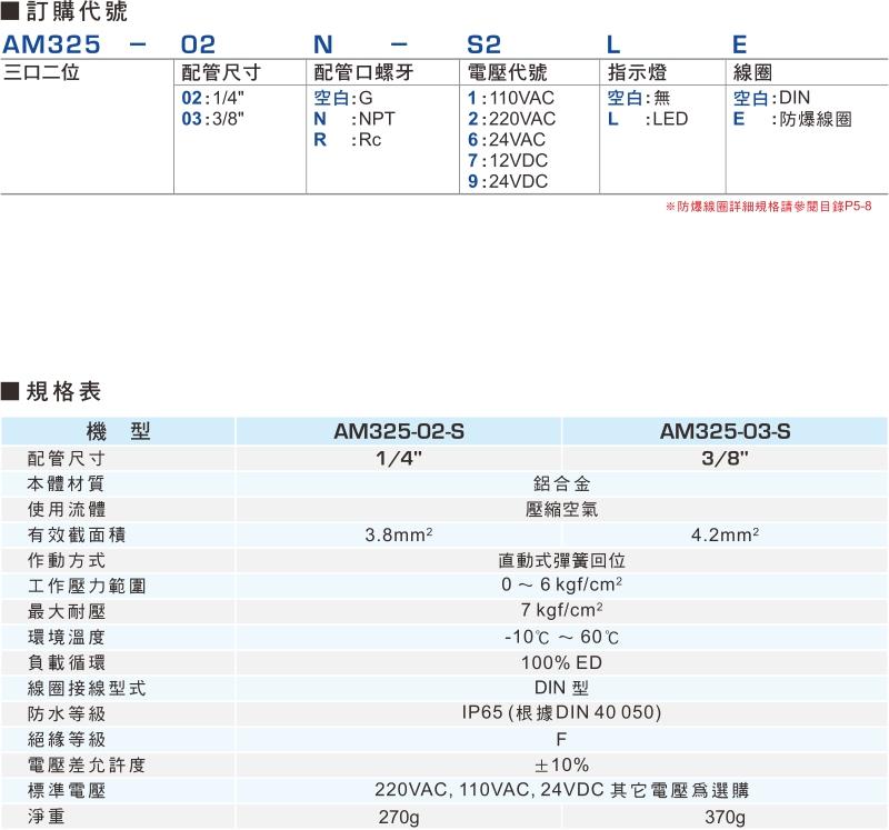 proimages/product_tw/2/AM325-1.jpg