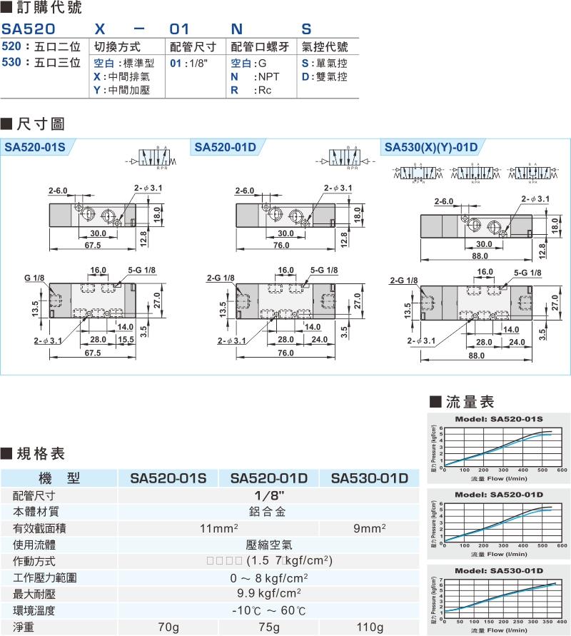 proimages/product_tw/2/SA520.jpg